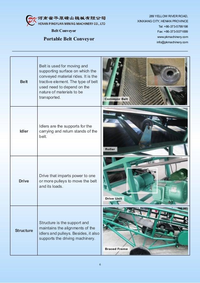 Portable belt conveyor product introduction