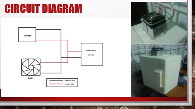 Scintillating mini fridge wiring diagram gallery best image portable refrigerator engineering design project dometic refrigerator wiring diagram cheapraybanclubmaster Choice Image