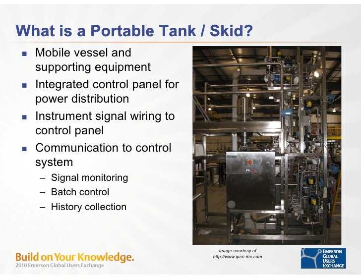 What Is A Skid >> Automating Truly Portable Skids In A Hazardous Environment