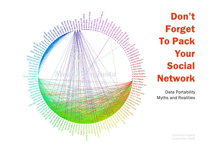Don't  Forget To Pack     Your   Social Network     Data Portability Myths and Realities             Podcamp Ireland      ...