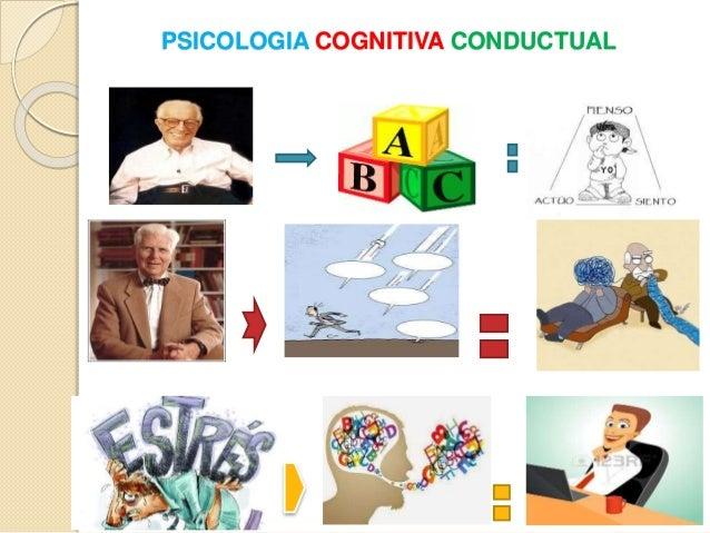 PSICOLOGIA COGNITIVA CONDUCTUAL