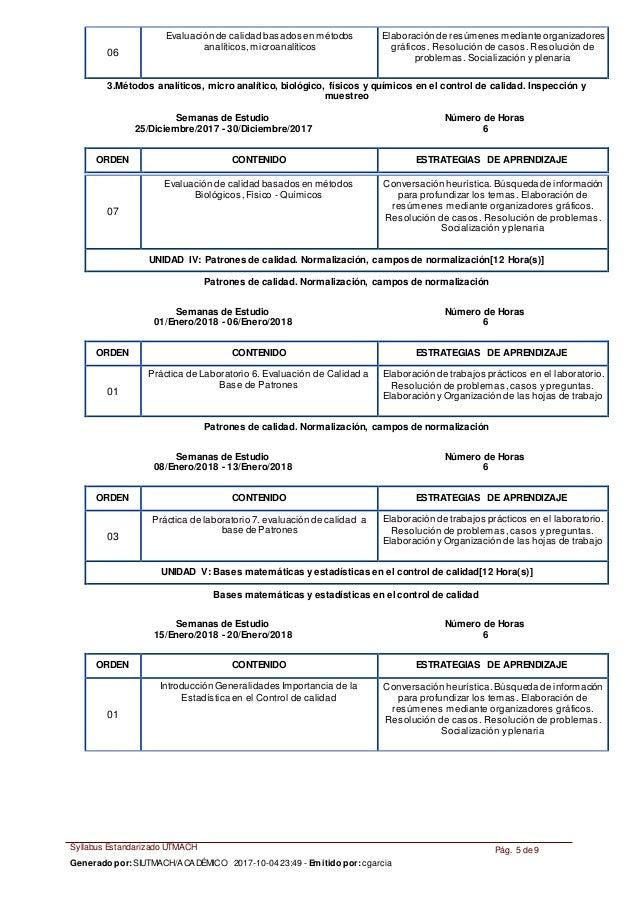 Encantador Hojas De Trabajo De La QuÃmica De Matemáticas Regalo ...