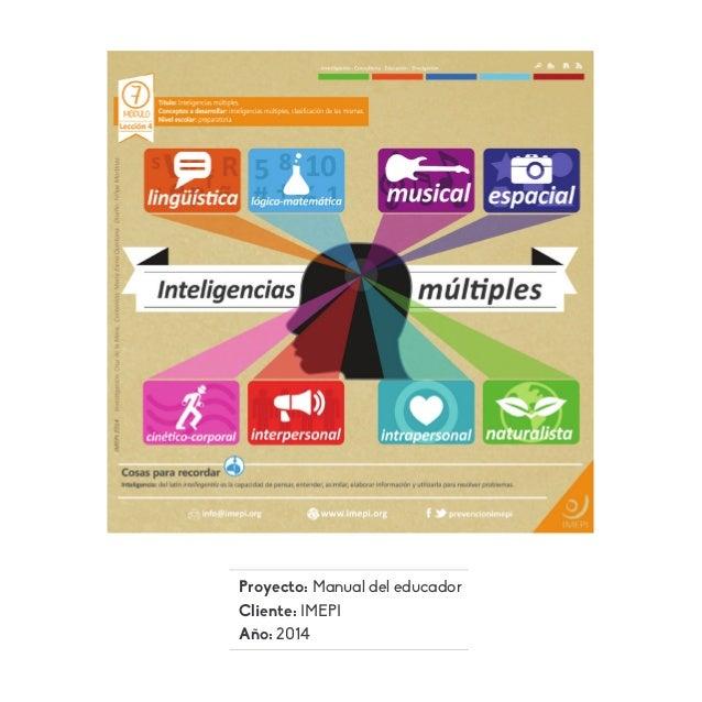 Proyecto: Manual del educador Cliente: IMEPI Año: 2014