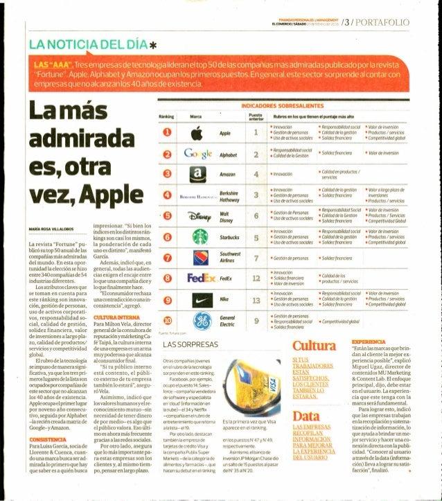 La más admirada es, otra vez, Apple: Portafolio