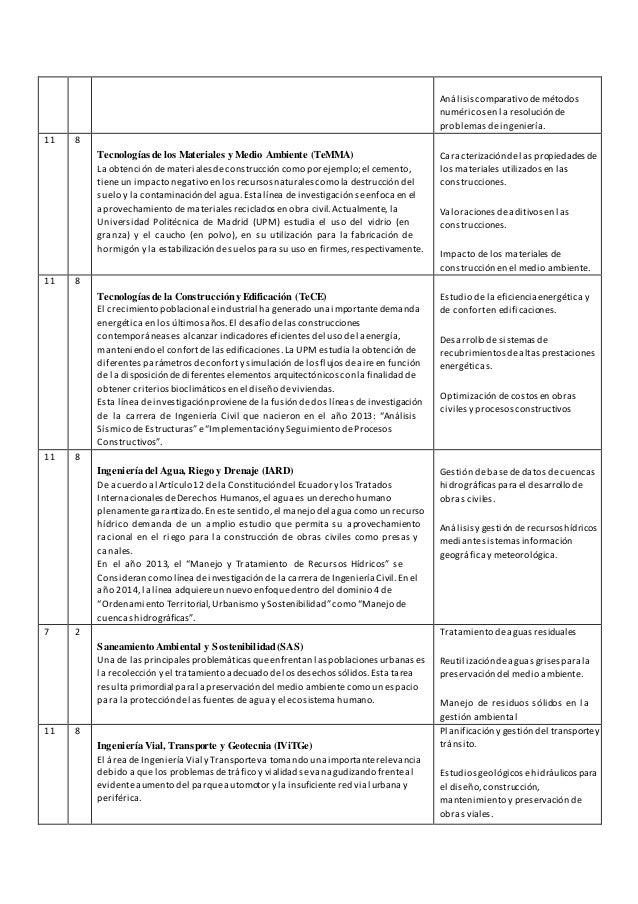 Portafolio análisis de medicamentos