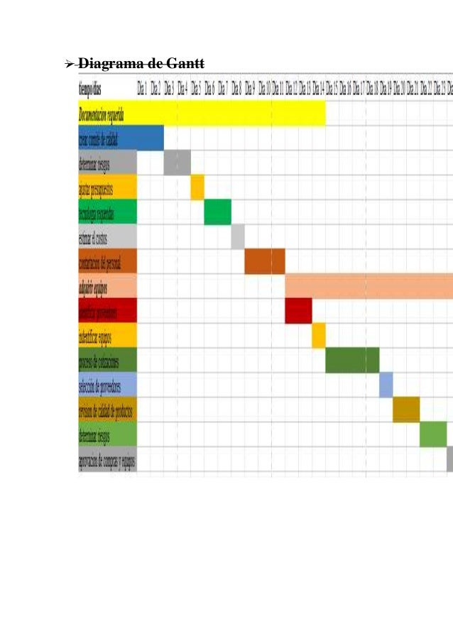 Free Gantt Chart Templates in Excel, …