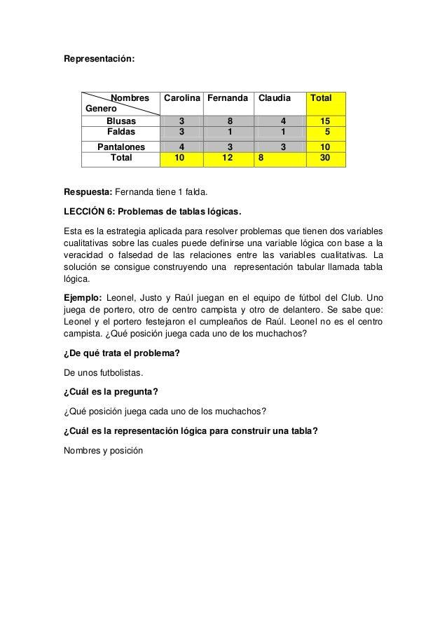 Representación:          Nombres       Carolina Fernanda       Claudia     Total     Genero         Blusas             3  ...