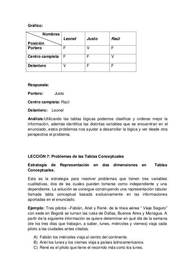 Gráfico:        Nombres                    Leonel        Justo          RaúlPosiciónPortero             F             V   ...