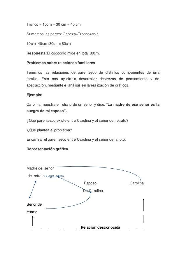 Tronco = 10cm + 30 cm = 40 cmSumamos las partes: Cabeza+Tronco+cola10cm+40cm+30cm= 80cmRespuesta:El cocodrilo mide en tota...