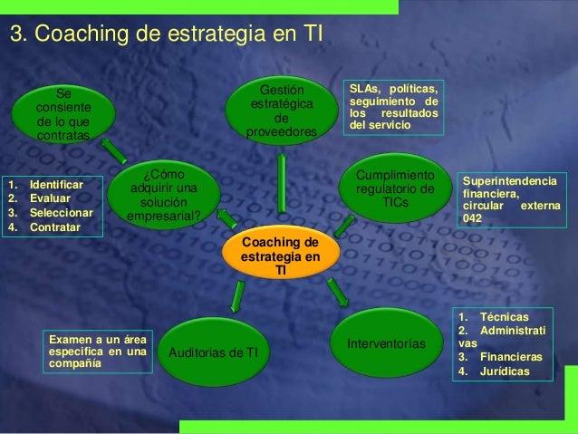 3. Coaching de estrategia en TI Gestión estratégica de proveedores  Se consiente de lo que contratas  1. 2. 3. 4.  Identif...