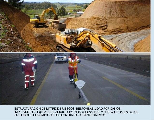 ESTRUCTURACIÓN DE MATRIZ DE RIESGOS, RESPONSABILIDAD POR DAÑOS IMPREVISIBLES, EXTRAORDINARIOS, COMUNES, ORDINARIOS, Y REST...
