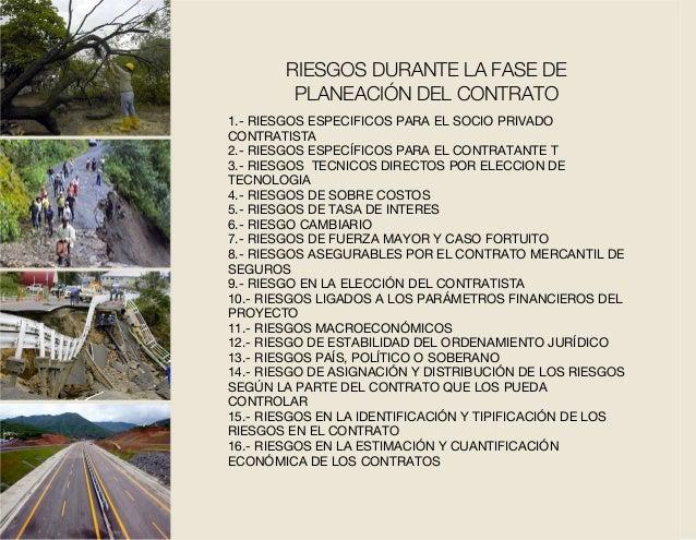 1.- RIESGOS ESPECIFICOS PARA EL SOCIO PRIVADO CONTRATISTA 2.- RIESGOS ESPECÍFICOS PARA EL CONTRATANTE T 3.- RIESGOS TECNIC...
