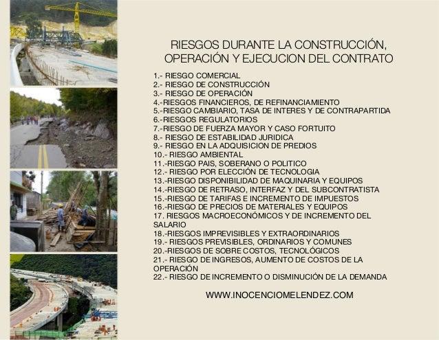 1.- RIESGO COMERCIAL 2.- RIESGO DE CONSTRUCCIÓN 3.- RIESGO DE OPERACIÓN 4.-RIESGOS FINANCIEROS, DE REFINANCIAMIENTO 5.-RIE...
