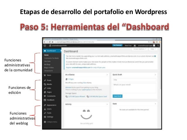 Etapas de desarrollo del portafolio en Wordpress Funciones administrativas del weblog Funciones de edición Funciones admin...