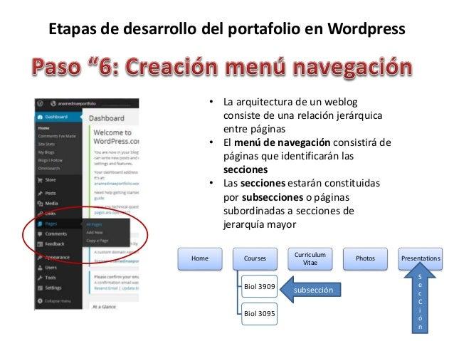 Etapas de desarrollo del portafolio en Wordpress • La arquitectura de un weblog consiste de una relación jerárquica entre ...