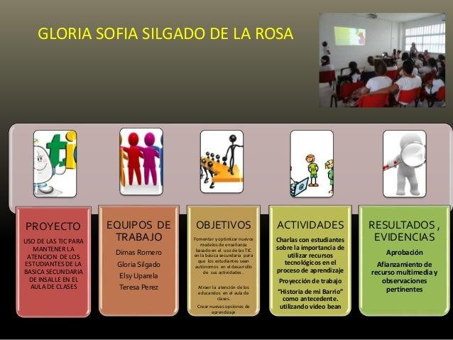 PROYECTO USO DE LAS TIC PARA MANTENER LA ATENCION DE LOS ESTUDIANTES DE LA BASICA SECUNDARIA DE INSALLE EN EL AULA DE CLAS...