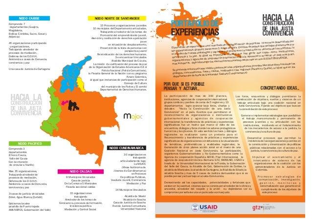 NODO CARIBE Comprende 7 departamentos (Guajira, Magdalena, Bolívar, Córdoba, Sucre, Cesar y Atlántico) 45 organizaciones p...