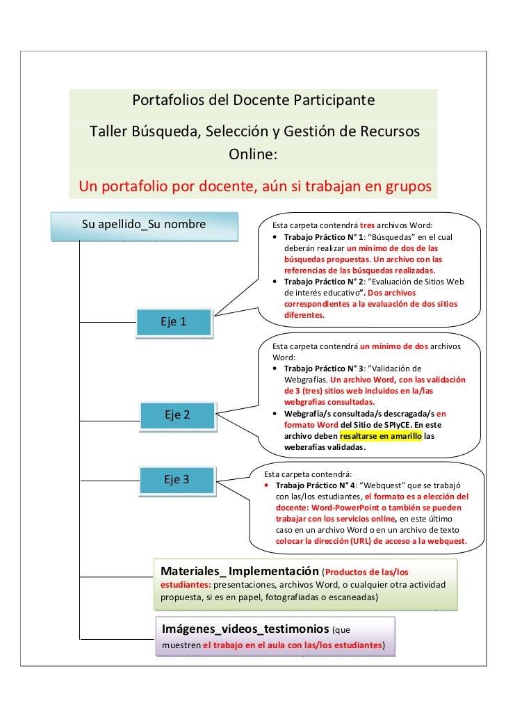 Portafolios del Docente Participante Taller Búsqueda, Selección y Gestión de Recursos                     Online:Un portaf...