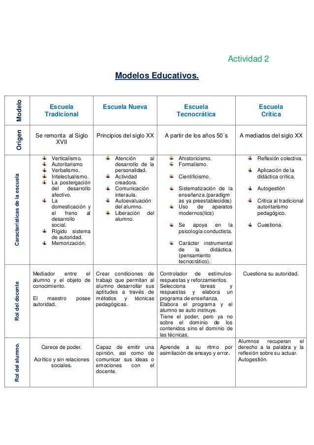 Los principios de eva postilloni - 4 5