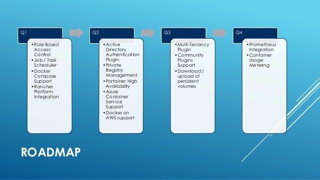 ROADMAP Q1 •Role Based Access Control •Job / Task Scheduler •Docker Compose Support •Rancher Platform Integration Q2 •Acti...