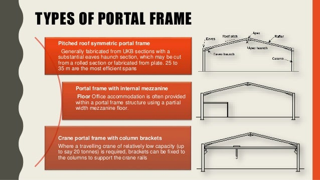 Portal Frame Structural Systems