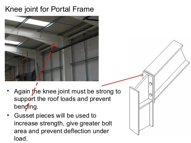 Portal Frame 1
