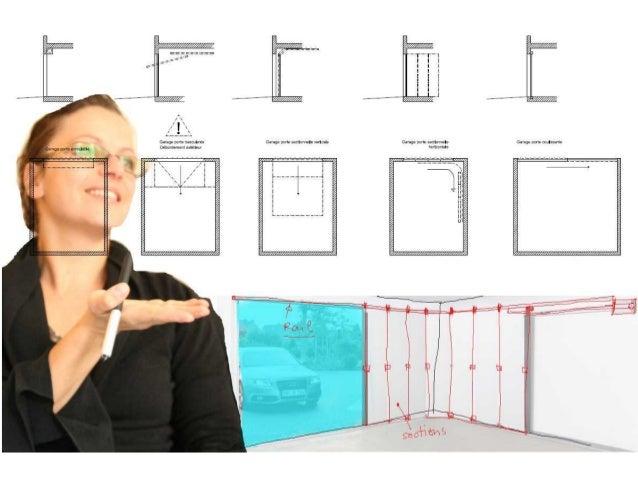 Sa porte de garage Choisir… Dessin et schéma pour différentes portes de garage, principe de fonctionnement, avantages et i...
