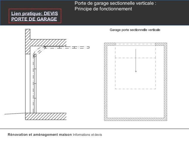 Porte de garage - Porte de garage sectionnelle ou enroulable ...