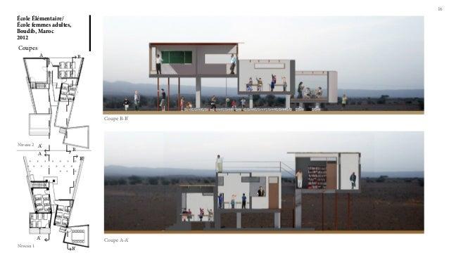 16  École Élémentaire/ École femmes adultes, Boudib, Maroc 2012  Coupes  A  B  Coupe B-B'  Niveau 2 A'  A  B B  A' Niveau ...