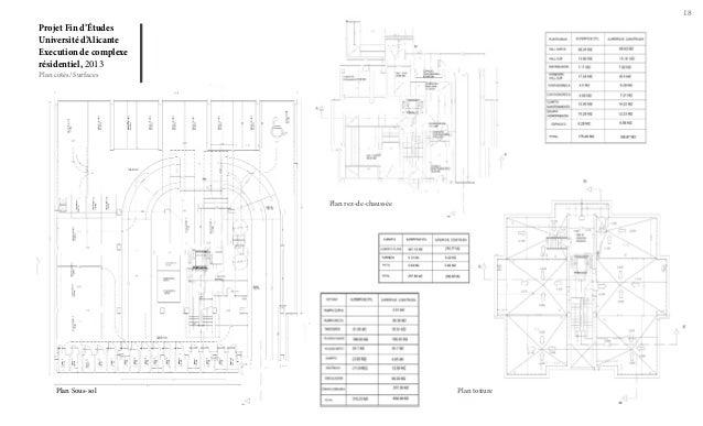 18  Projet Fin d'Études Université d'Alicante Execution de complexe résidentiel, 2013 Plan cotés/ Surfaces  Plan rez-de-ch...