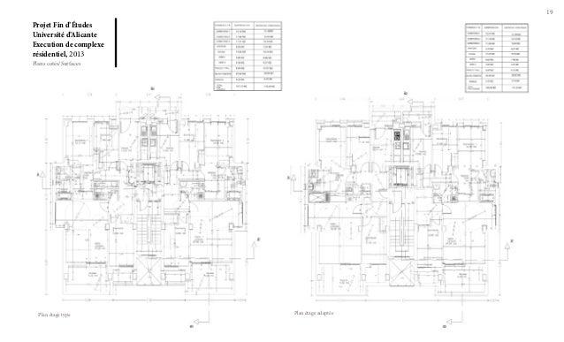 19  Projet Fin d'Études Université d'Alicante Execution de complexe résidentiel, 2013 Plans cotés/Surfaces  Plan étage typ...
