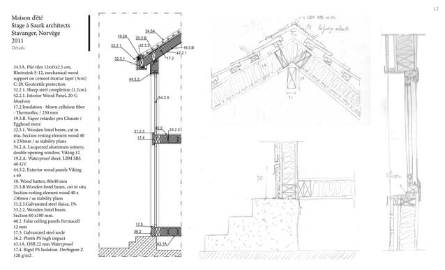 12 Maison d'été Stage à Saark architects Stavanger, Norvège 2011 Détails 34.5A. Flat tiles 12x45x2.5 cm, Rheinzink S-12, m...