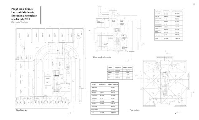 Projet Fin d'Études Université d'Alicante Execution de complexe résidentiel, 2013 19 Plan rez-de-chaussée Plan cotés/ Surf...