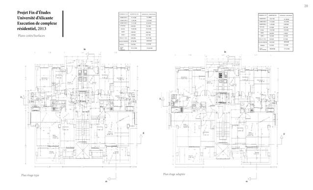 Projet Fin d'Études Université d'Alicante Execution de complexe résidentiel, 2013 20 Plans cotés/Surfaces Plan étage type ...