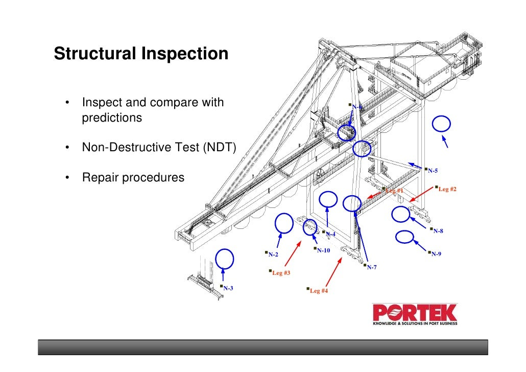 Finite element method in crane structural failure analysis