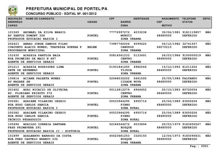 PREFEITURA MUNICIPAL DE PORTEL/PA            CONCURSO PÚBLICO - EDITAL Nº. 001/2012INSCRIÇÃO   NOME DO CANDIDATO          ...