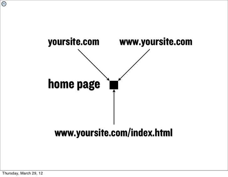 yoursite.com   www.yoursite.com                         home page                          www.yoursite.com/index.htmlThur...