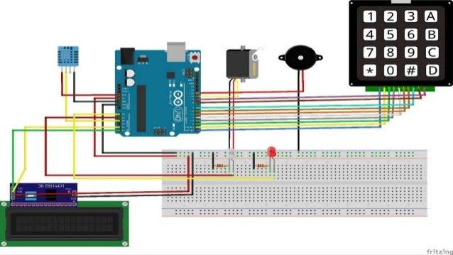 Smart Safety Door With Servo Motors As Actuators Passcode