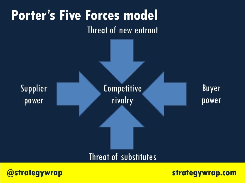 ford motor company supply chain strategy analysis hbs case Analysis of ford motor company hbr case from the logistics point of view the logistic drivers are included slideshare uses cookies to improve functionality and performance, and to provide you with relevant advertising.
