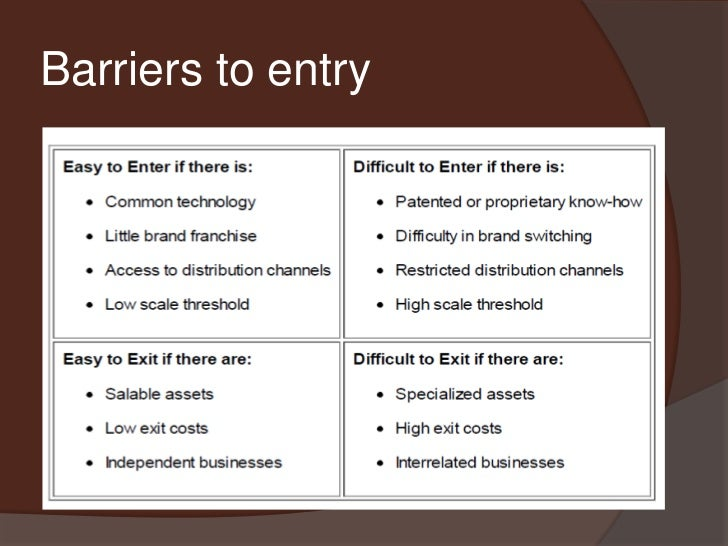 barriers to entry the uk supermarket industry What ceos need to ask before entering the uk market: 1  there were only 5-6  key players in the supermarket industry nation-wide in the uk.