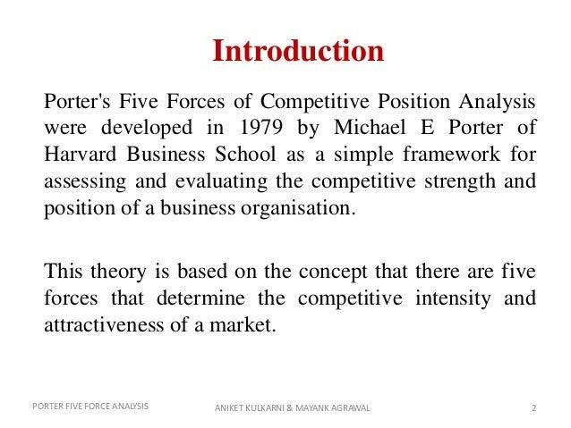 Porter 5 force analysis Slide 2