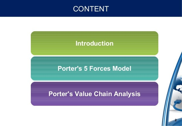 analysis of hul on micheal porter s five forces model Porter's 5 forces is a model that identifies and the model is named after michael e porter porter's five forces is a business analysis model that helps to.