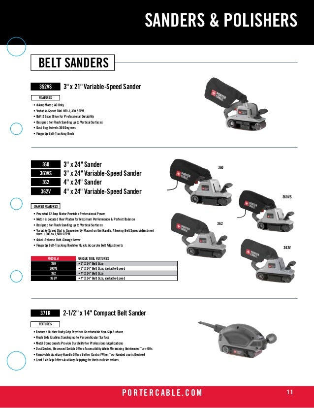 ... POLISHER; 13.  sc 1 st  SlideShare & Porter Cable Tools Catalog