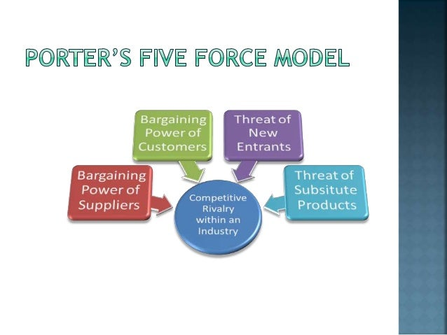 google five forces analysis