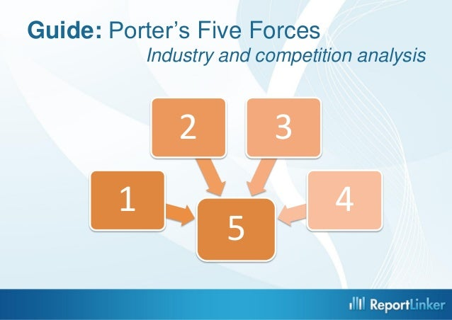 Guide: Porter's Five Forces Industry and competition analysis  2 1  3  5  4