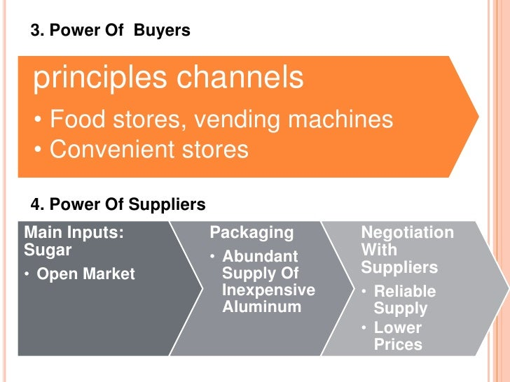 intuit five forces analysis Check out a five forces analysis of amazon inc from the bargaining power of suppliers to the level of competitive rivalry.