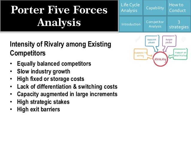 porter s five forces detailed analysis of Starbucks coffee case study and analysis: porter's five forces analysis of starbucks coffee's competition, buyers, suppliers, substitutes, and new entrants.