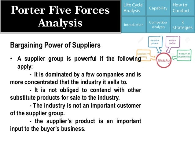 gillette 5 forces analysis Understand what five forces analysis is and why five forces analysis learn how to perform five forces analysis step-by-step.