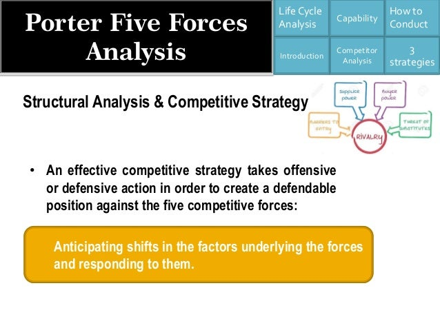 """porters five force analysis linkedin essay In honor of the 25th anniversary of michael porter's contibution to strategic  management, we apply 5-forces industry analysis to the """"industry of professional ."""