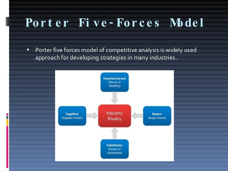 j m smuckers porter 5 forces analysis Others » strategic management 2strategic analysis of the jm smuckers: 6competitive analysis through porter's five forces 7threat of new.